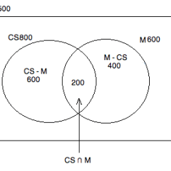 How To Fill Out A Venn Diagram Simple Wiring For Boat Lights Find The Intersection Of Gre Math Refer Following Csmathvenn