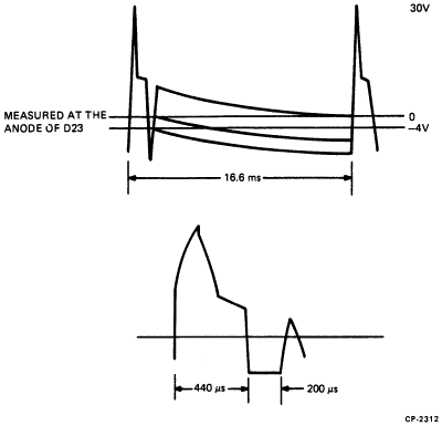 VT100.net: VT52 DECscope Maintenance Manual, Chapter 5