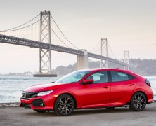 2017 Civic Hatchback Specs Released