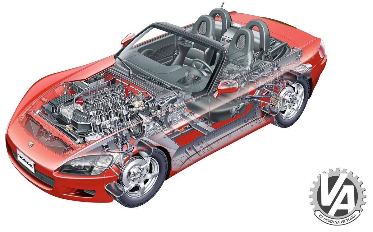 Honda S2000 Wiring Harnes K24 Harness Modern Design Wire K Swap Vtec Academy Diagram Radiator