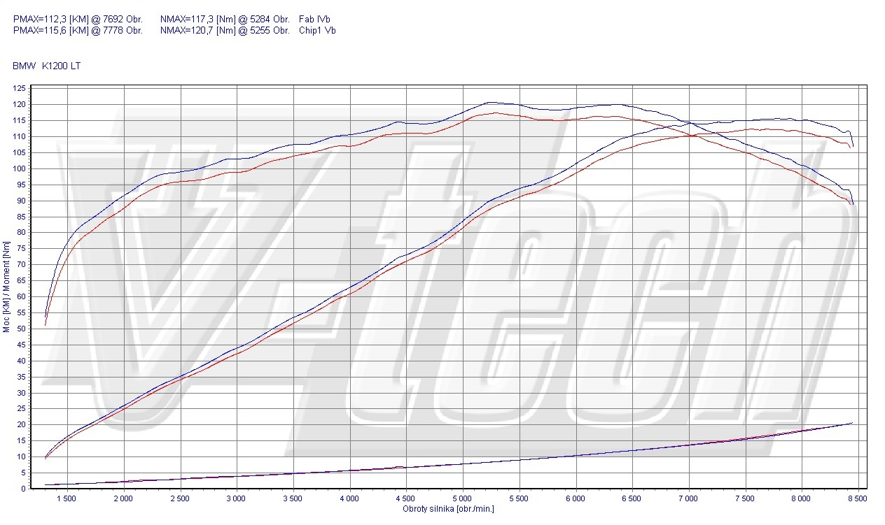 Chip Tuning BMW Motorrad K1200LT 85kW 114HP