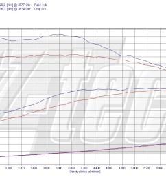 2005 mercedes benz c230 kompressor fuse box diagram [ 1264 x 751 Pixel ]