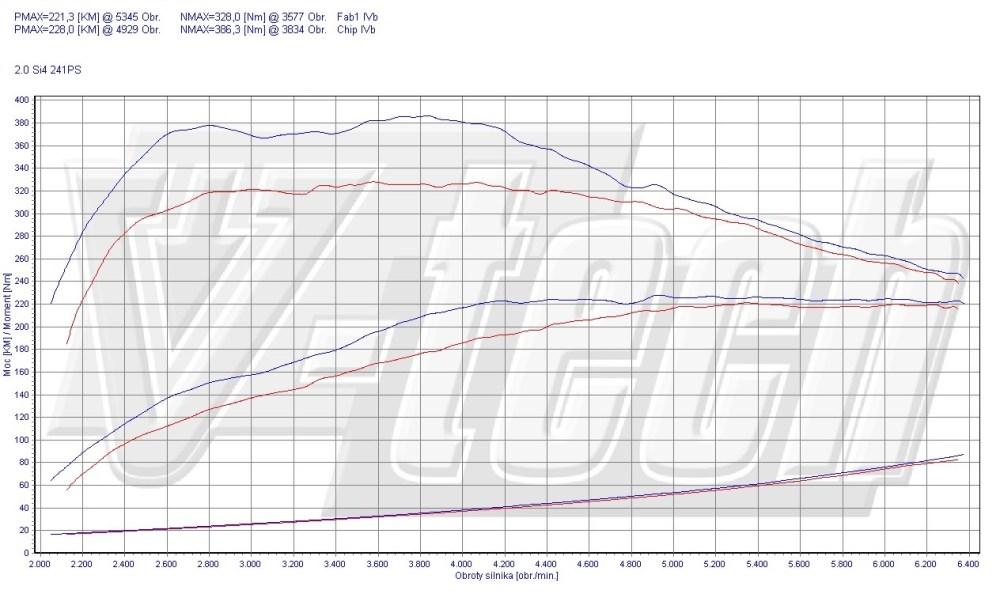 medium resolution of 2005 mercedes benz c230 kompressor fuse box diagram