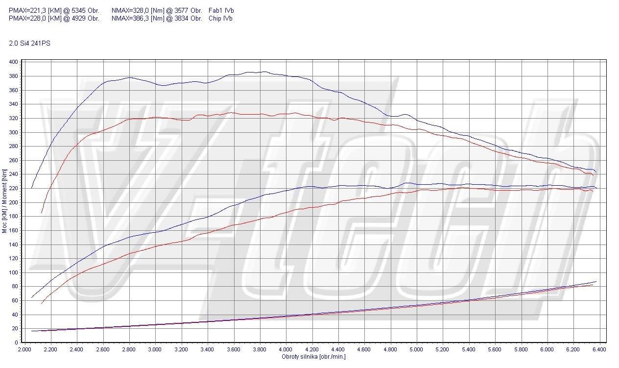 hight resolution of 2005 mercedes benz c230 kompressor fuse box diagram
