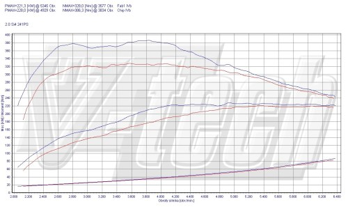 small resolution of 2005 mercedes benz c230 kompressor fuse box diagram