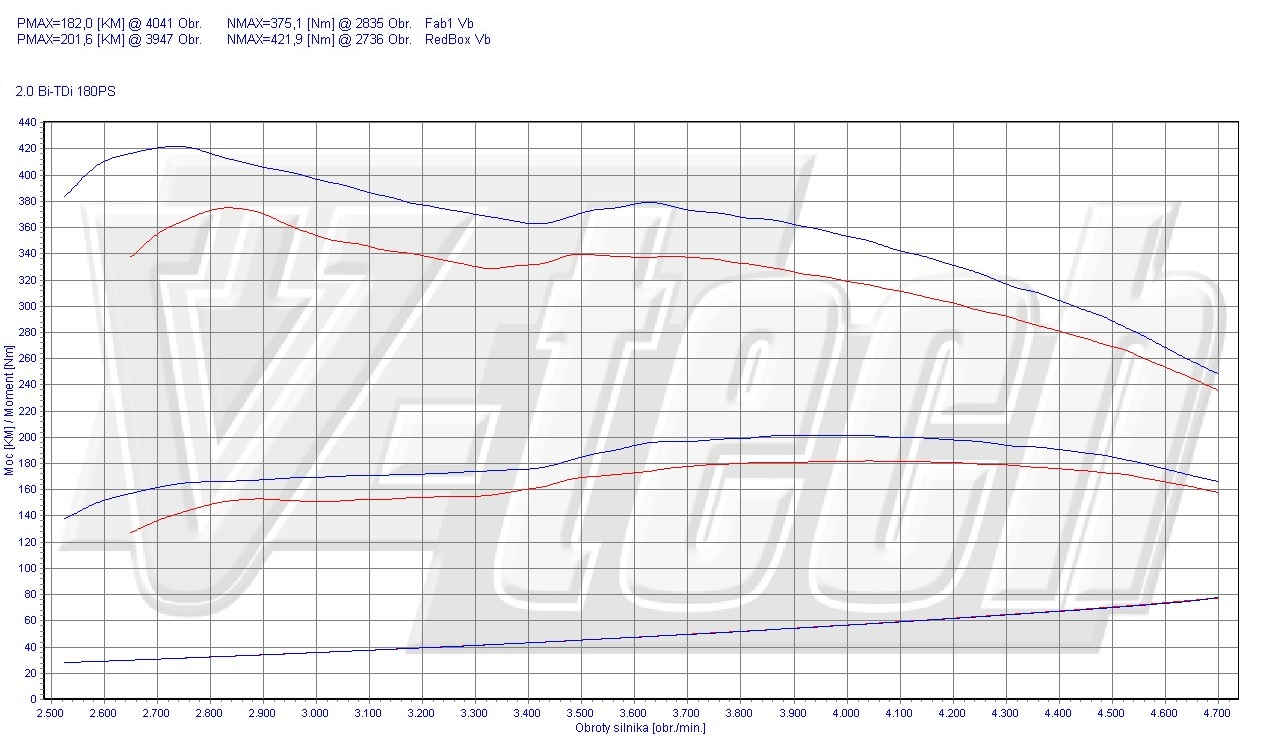 1998 Volvo S70 Exhaust System Diagram Html