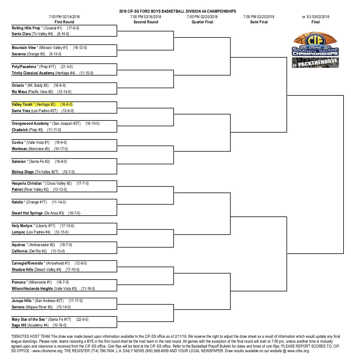CIF Playoff Bracket.jpg