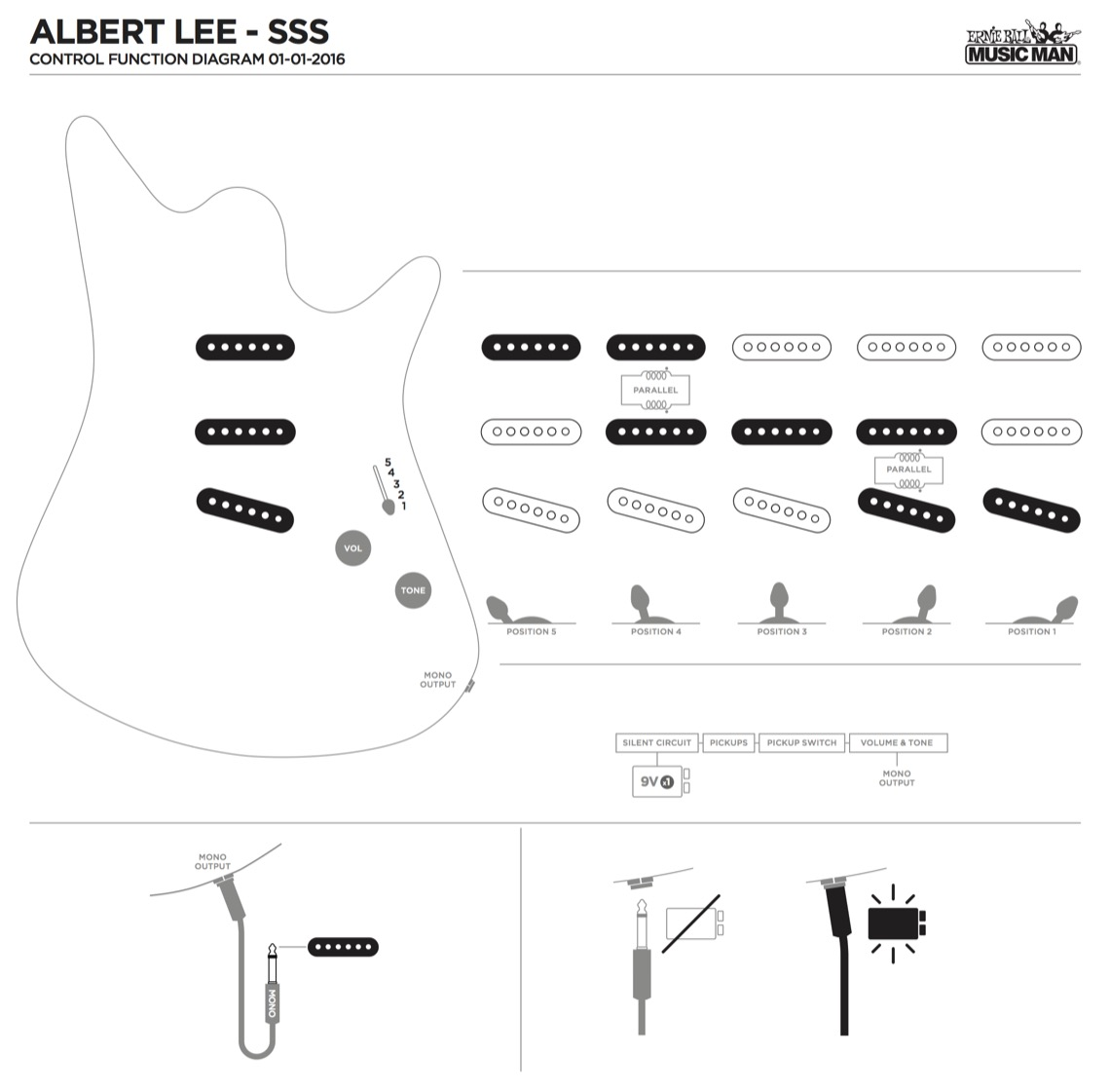 hight resolution of ernie ball wiring diagram wiring libraryalbert lee ernie ball wiring diagram diy enthusiasts wiring diagrams