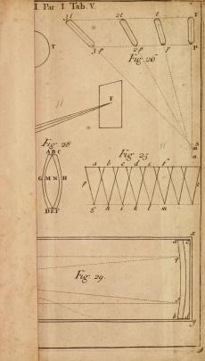 Fold-out page with diagrams illustrating Newton's experiments