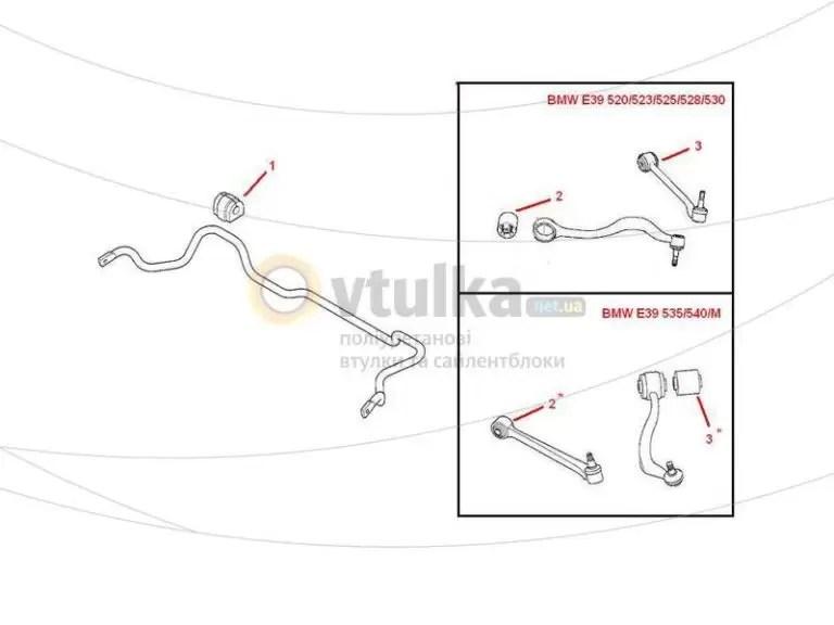 Полиуретановые сайлентблоки и втулки стабилизатора BMW 5