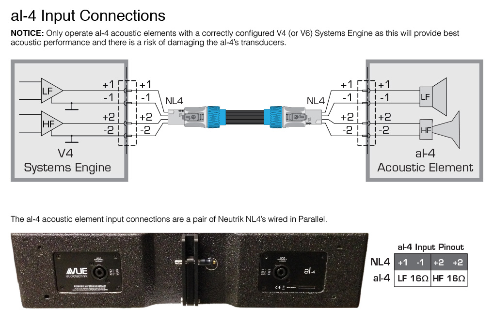 al-4-input-connections