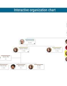 also manage and publish your interactive organization chart rh vuejsexamples