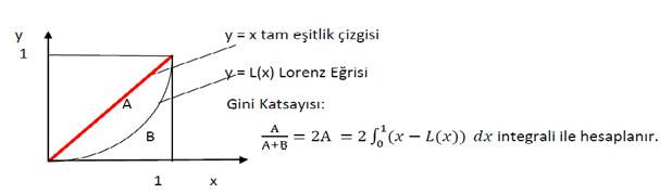 lorenz1