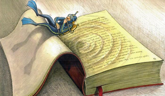 Risale-i Nurların haricinde kitap okunur mu?