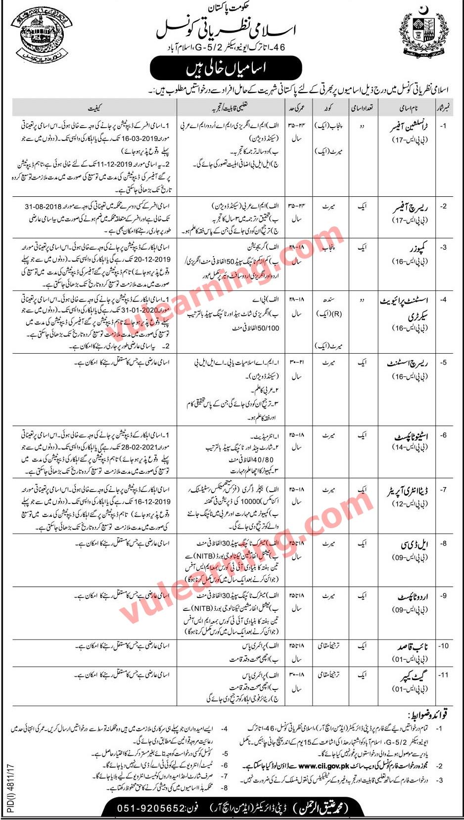 Council Of Islamic Ideology Islamabad Jobs 2018
