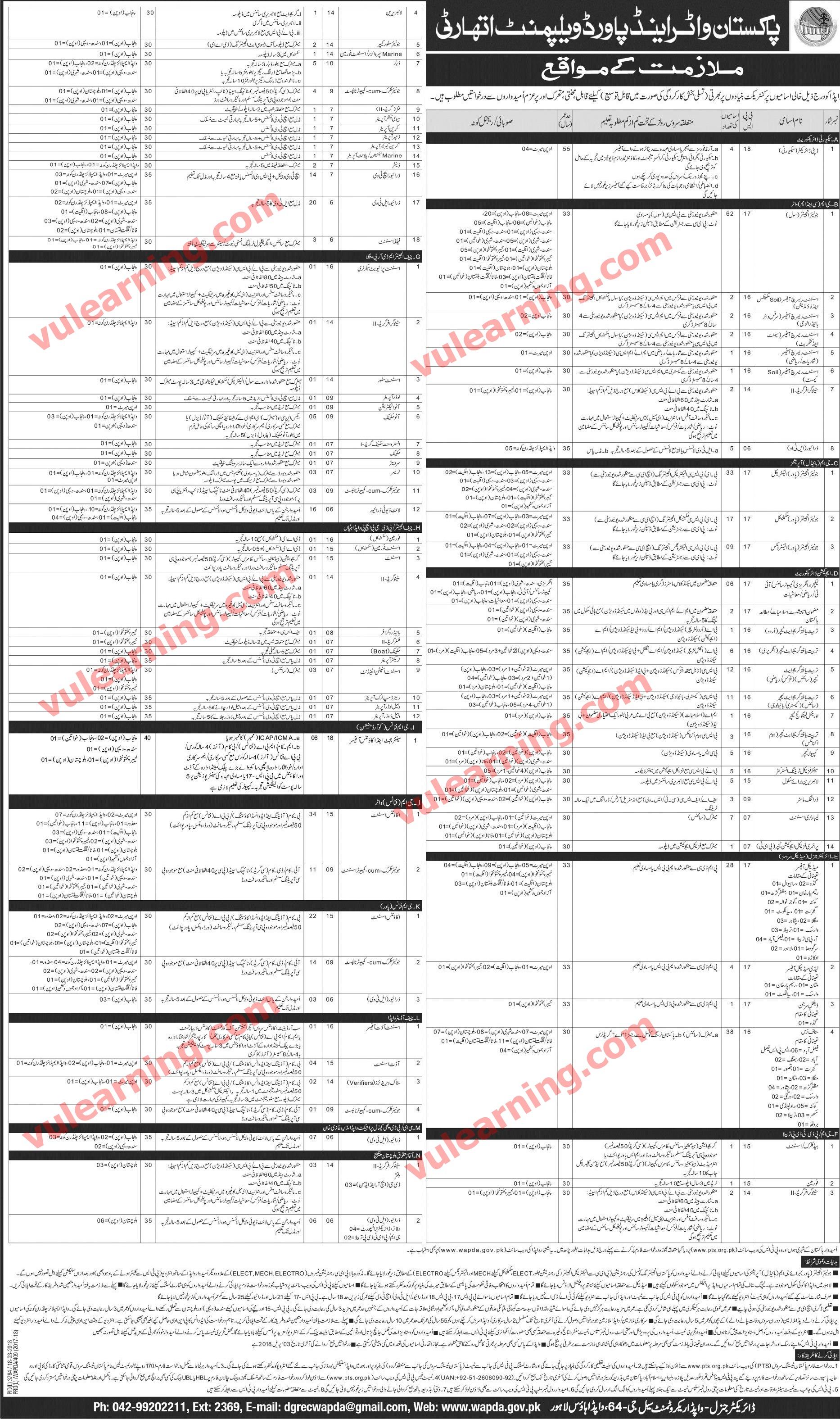 WAPDA Jobs 2018 PTS Application Form Download www.wapda