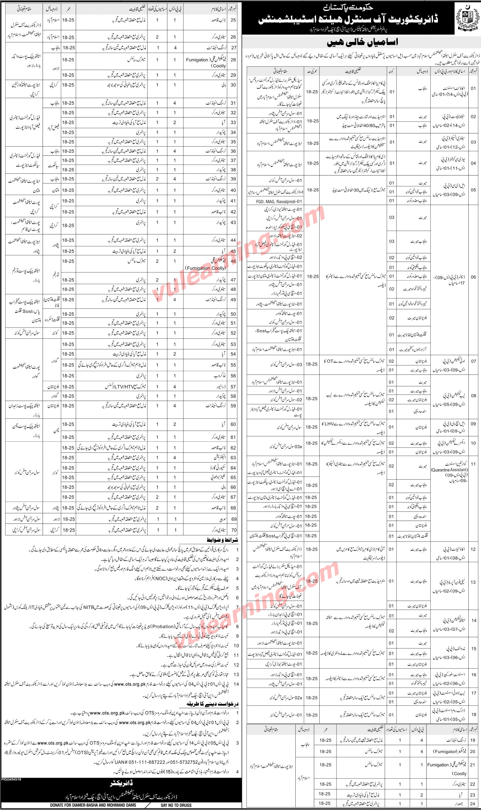 Directorate of Central Health Establishments Islamabad