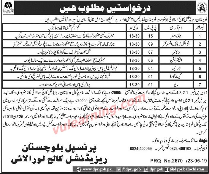 Balochistan Residential College Loralai Jobs 2019 for Non