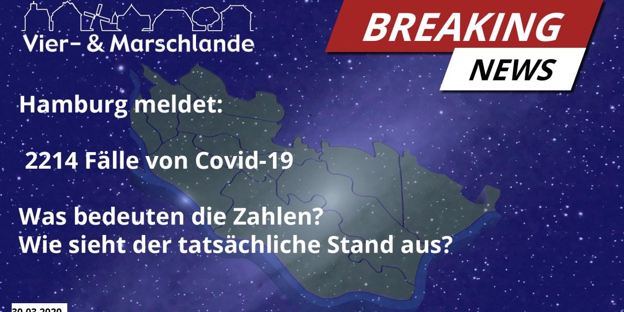 Corona / Covid 19 in Hamburg – wie ist der tatsächliche Stand?