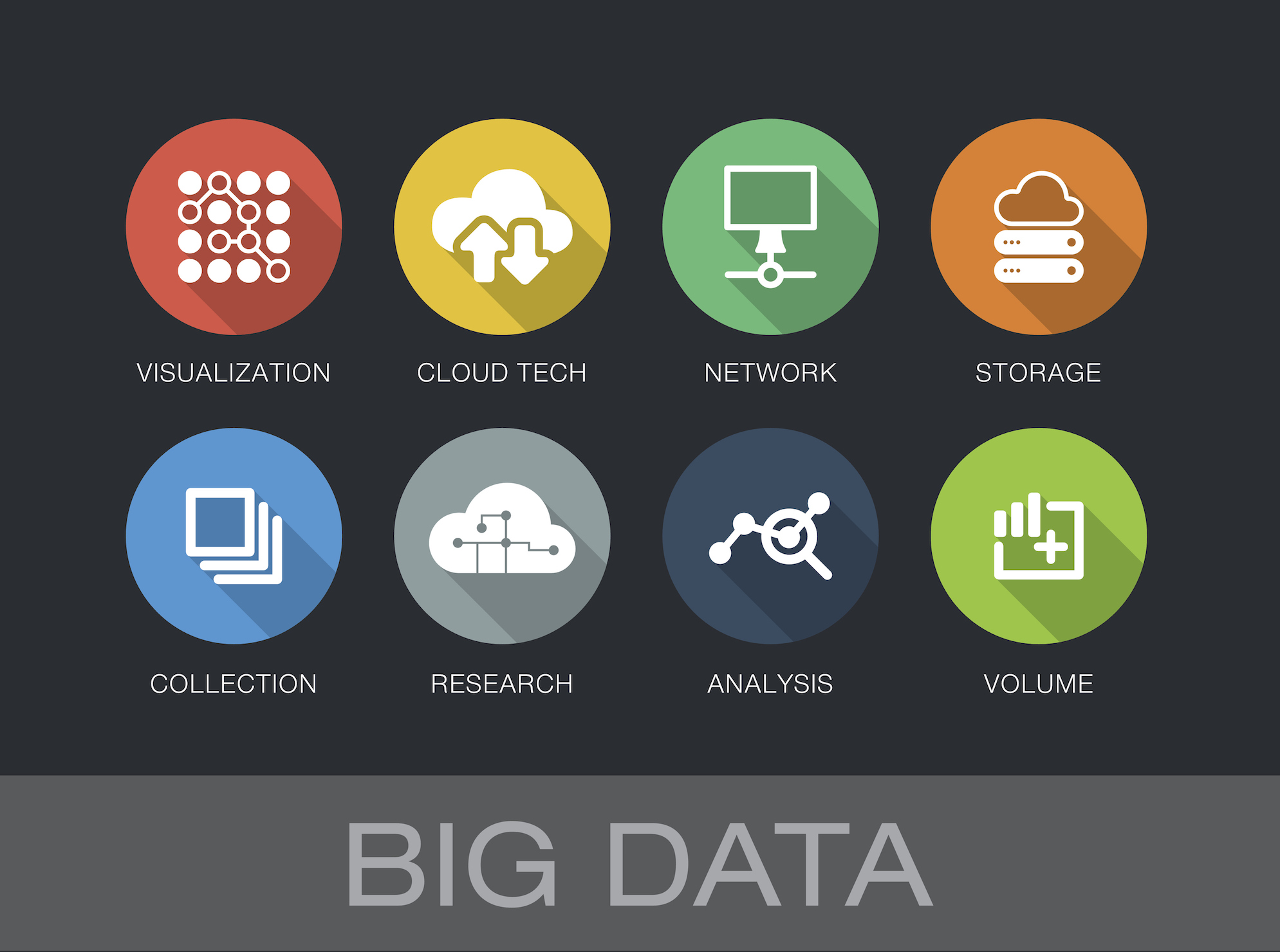 hight resolution of big data is changing the way security leaders manage their environments vunetrix