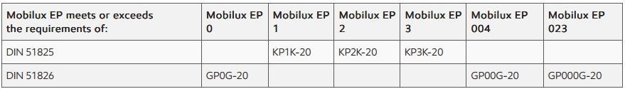 mobilux-ep-app1, mo-da-dung, dau-nhot-vung-tau