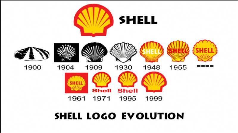 Dầu nhớt Shell của nước nào? Lịch sử thương hiệu Shell