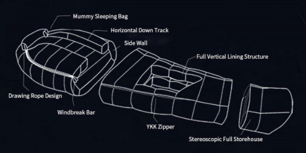 Aegismax G1 Sleeping Bag Exploded Features