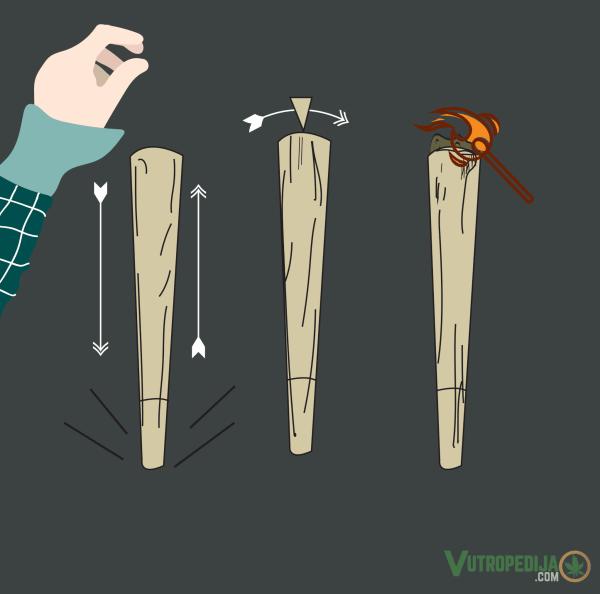 Kako smotati joint? Kako sabiti travu u rizlu?
