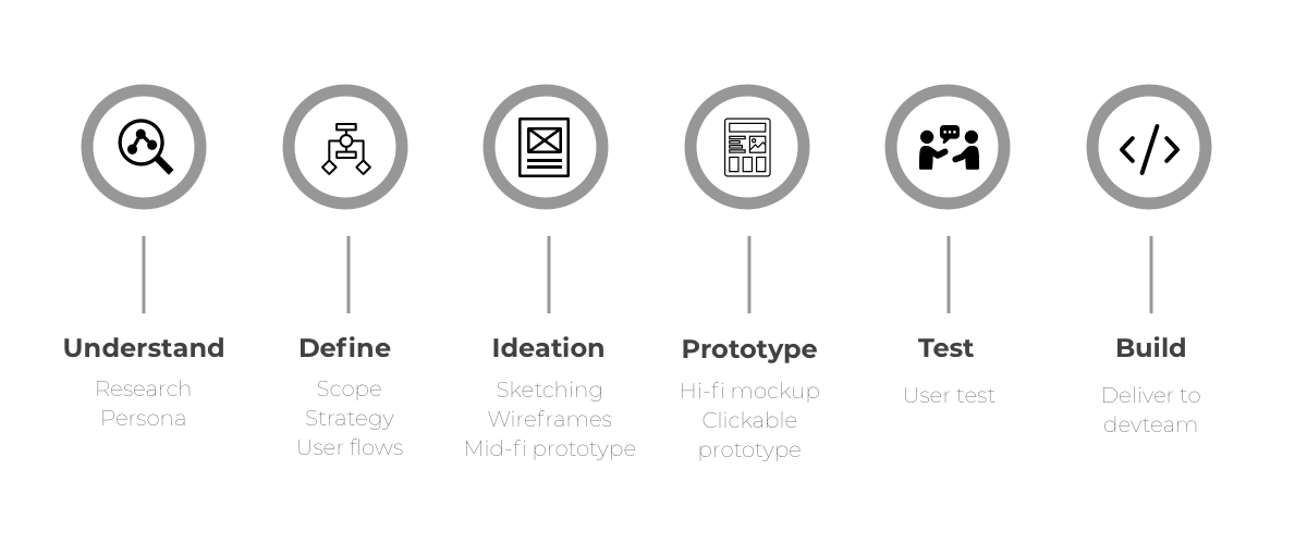 Mortgage-insight-process