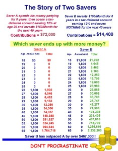 Take  look at this chart also things you should know about personal finance vvinod   blog rh wordpress