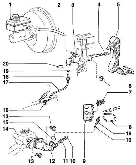 Vw Golf 5 Manual
