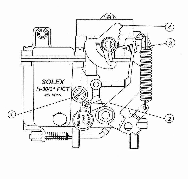 Adjusting the 30PICT/2 Carburettor