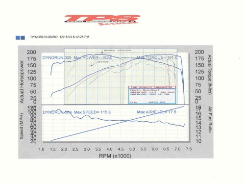 small resolution of 24v vr6 with schrick 264 256 cams aem cai underdrive pullies vs 24v vr6 with neuspeed exhaust aem cai and giac chip