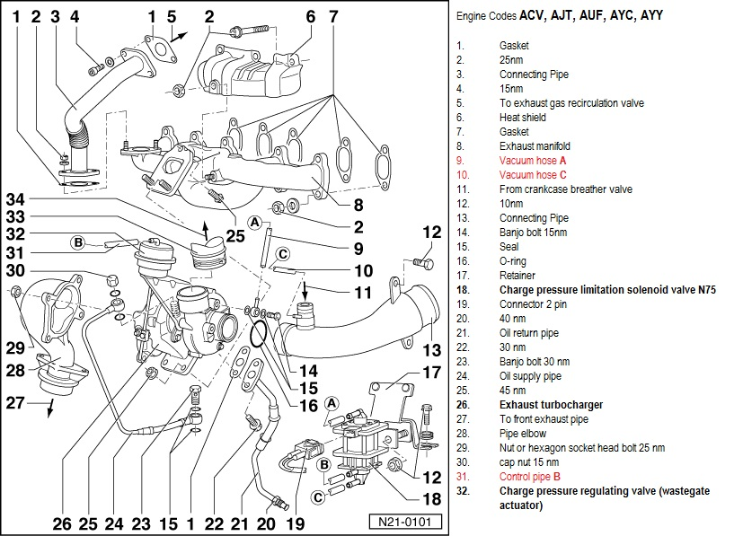 Volkswagen 2 0 Turbo Engine Diagrams VW 2.0 TSI Engine