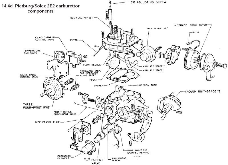 View topic: Pierburg carb trouble please help