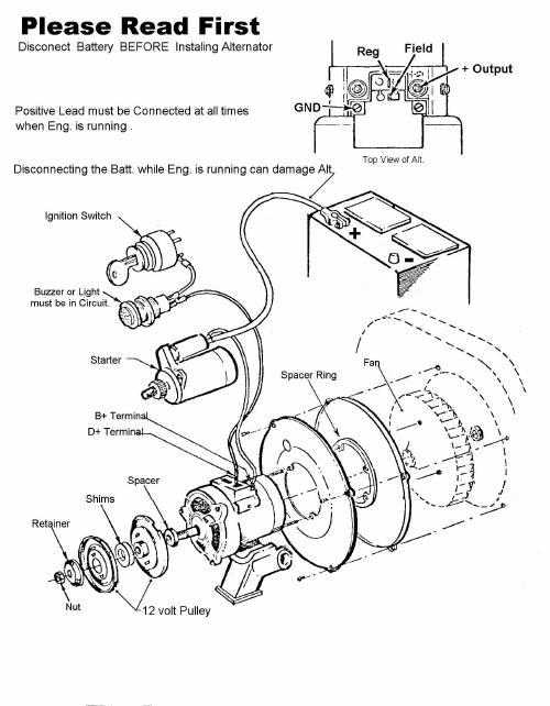 2011 Jeep Rubicon Fuse Box. Jeep. Auto Wiring Diagram
