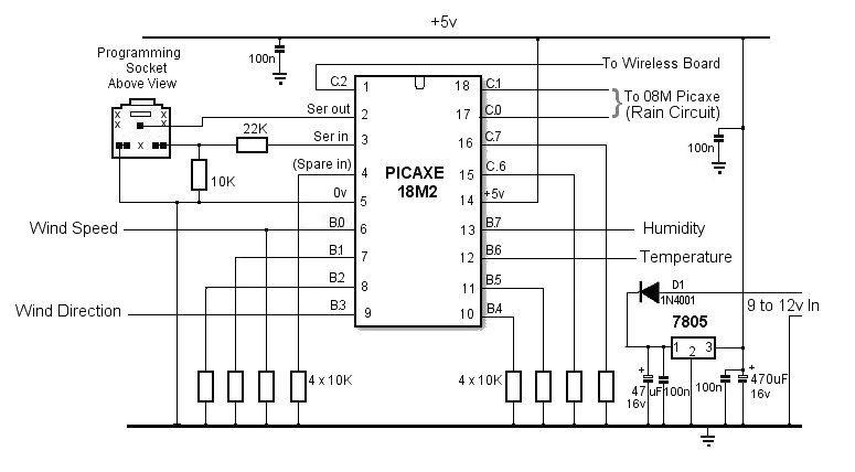 Router Circuit Diagram