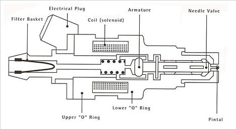 Fuel Injector, Rebuilt, 1975-79 Beetle and Super Beetle, 0