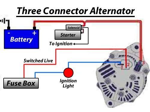 Ac Wiring Diagram Pdf 12v Alternator Kit 55 Amp Alternator Type 3 Engines