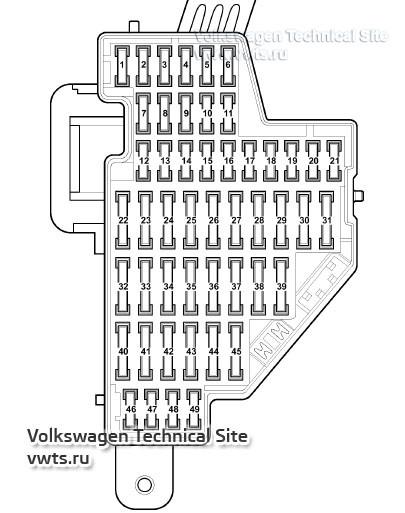Fuses VW Passat B6 (схема расположения предохранителей
