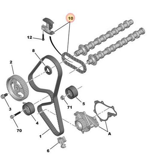 Rozvodová sada řetězu vaček SKF pro motory Citroen 1.6HDi