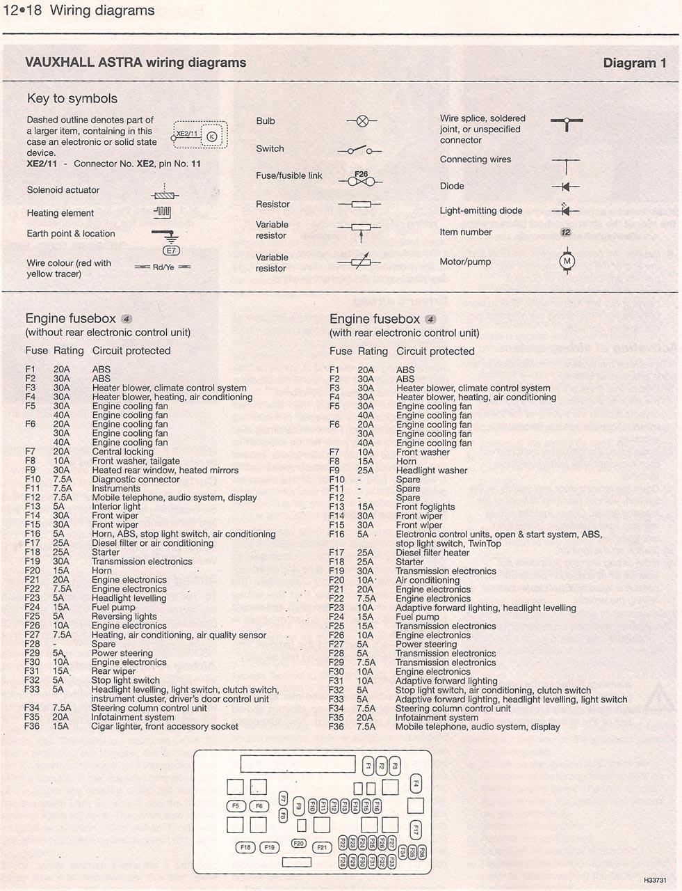 medium resolution of astra h vxr wiring diagram russ vauxhall astra diesel