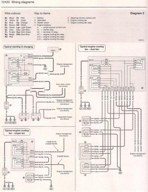 Astra H  VXR Wiring Diagram