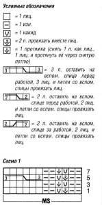 схема узоров для шапки спицами