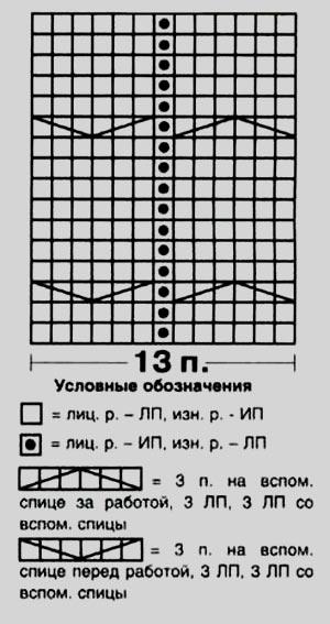 схема вязания узора для повязки