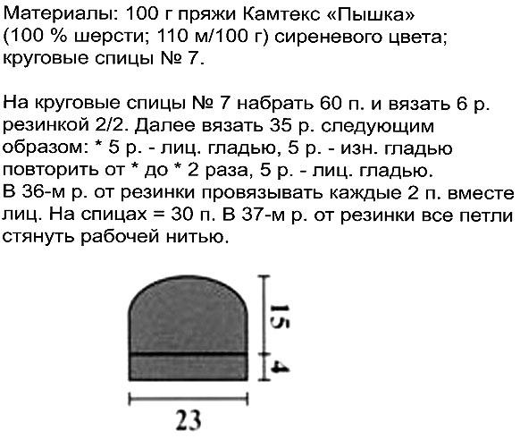 Описание вязания простой шапки спицами