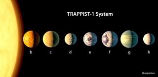 【宇宙人】NASA発表!地球にそっくりな7つの惑星を発見!