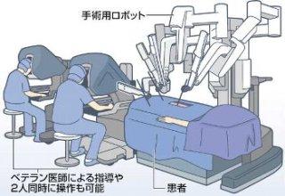 最新の医療マシーン 手術ロボット