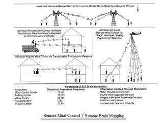 世界経済フォーラムの議題「音波を用いた心の制御」