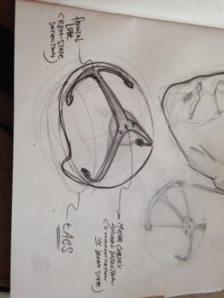 A prototype idea for head gear